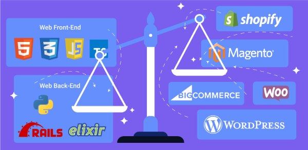 How To Develop an eCommerce Website
